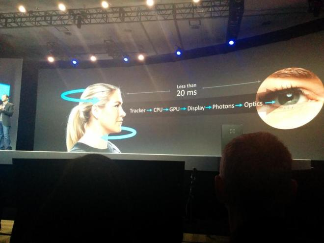 Reducing head tracking latency for GearVR at Samsung Developer Conference
